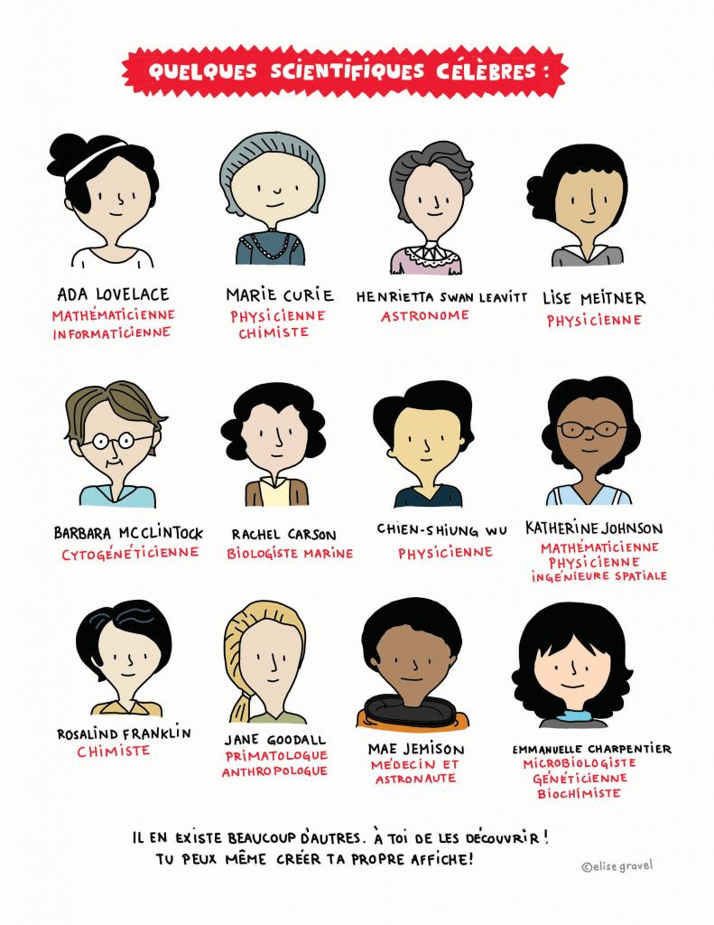 femmes scientifiques celebres